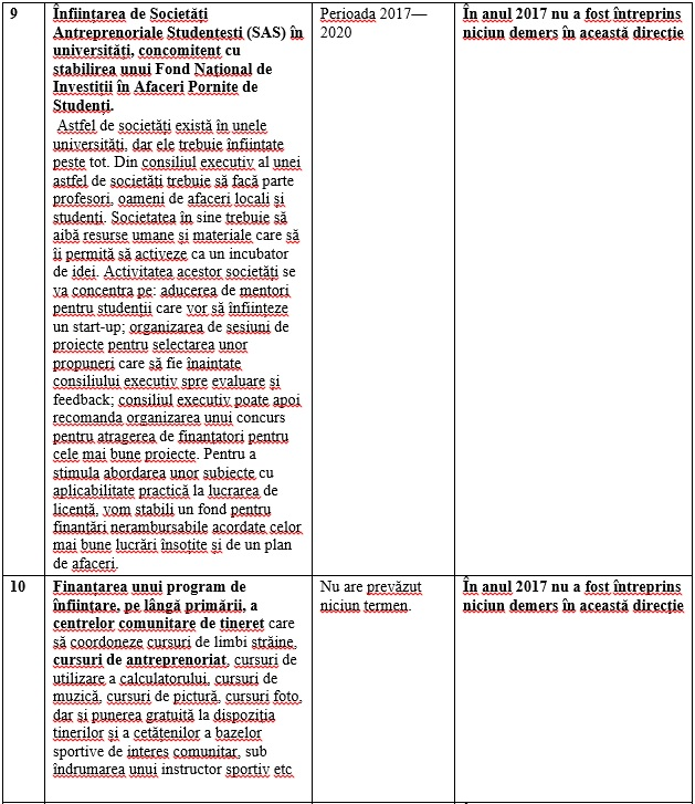 tab 9