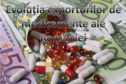 Evolutia exporturilor de medicamente ale Romaniei in SUA